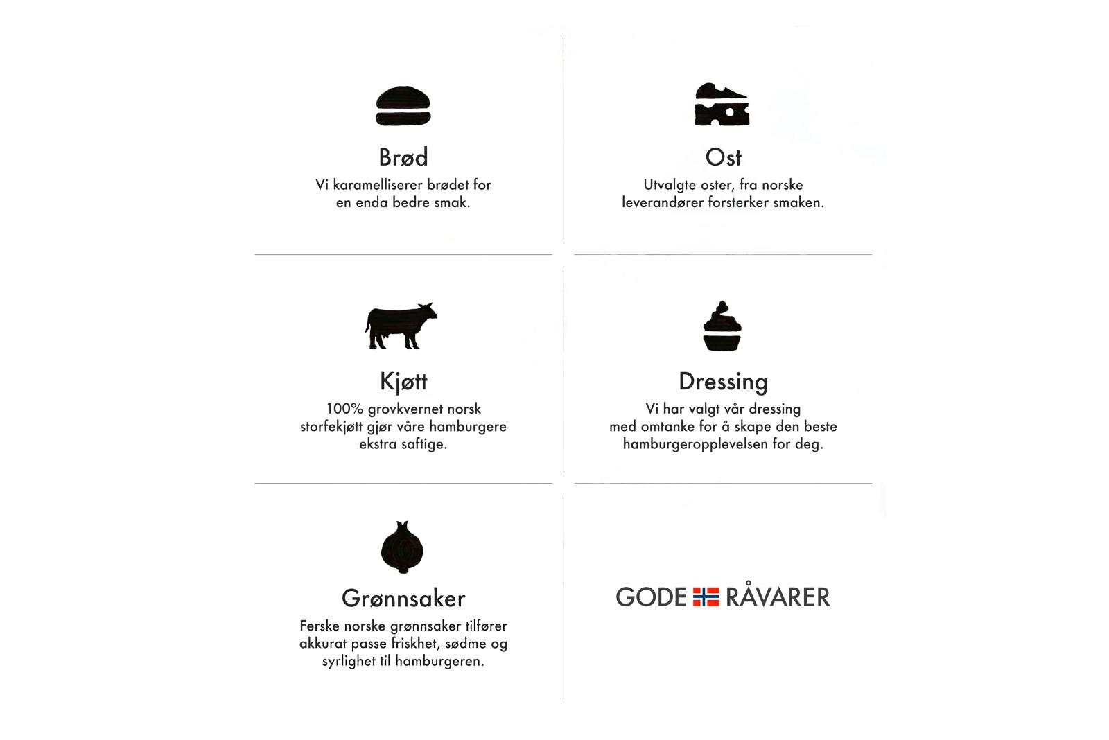 Ingredienser hamburger